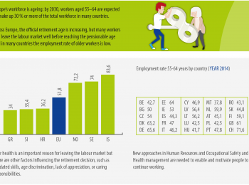 Managing Europe´s ageing workforce