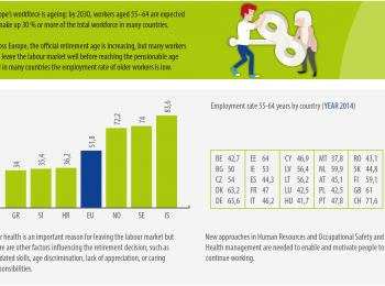 Managing Europe´s ageing workforce